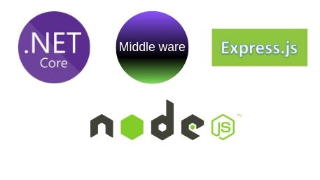 mean-middle-ware-development