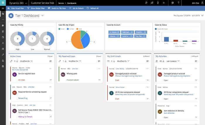 Customer Service Hub dashboard for agents
