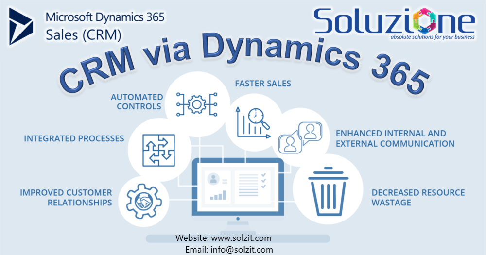 Dynamics 365 feature