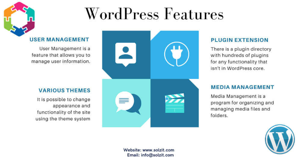 WP features